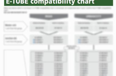 Di2 compatibility