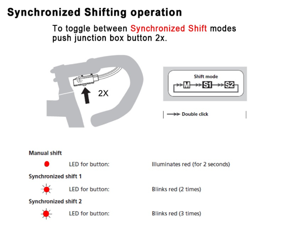 Synchronised shift buttons